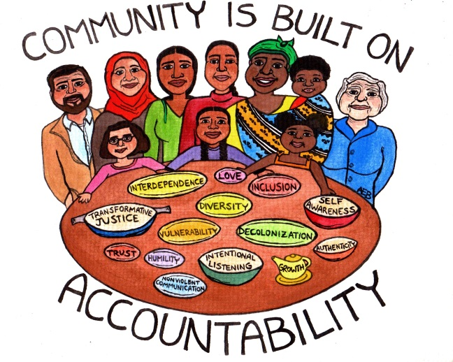 people-dinner-table-community-is-built-on-accountability